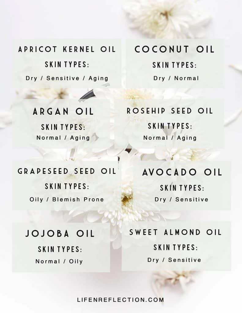 carrier oils by skin type