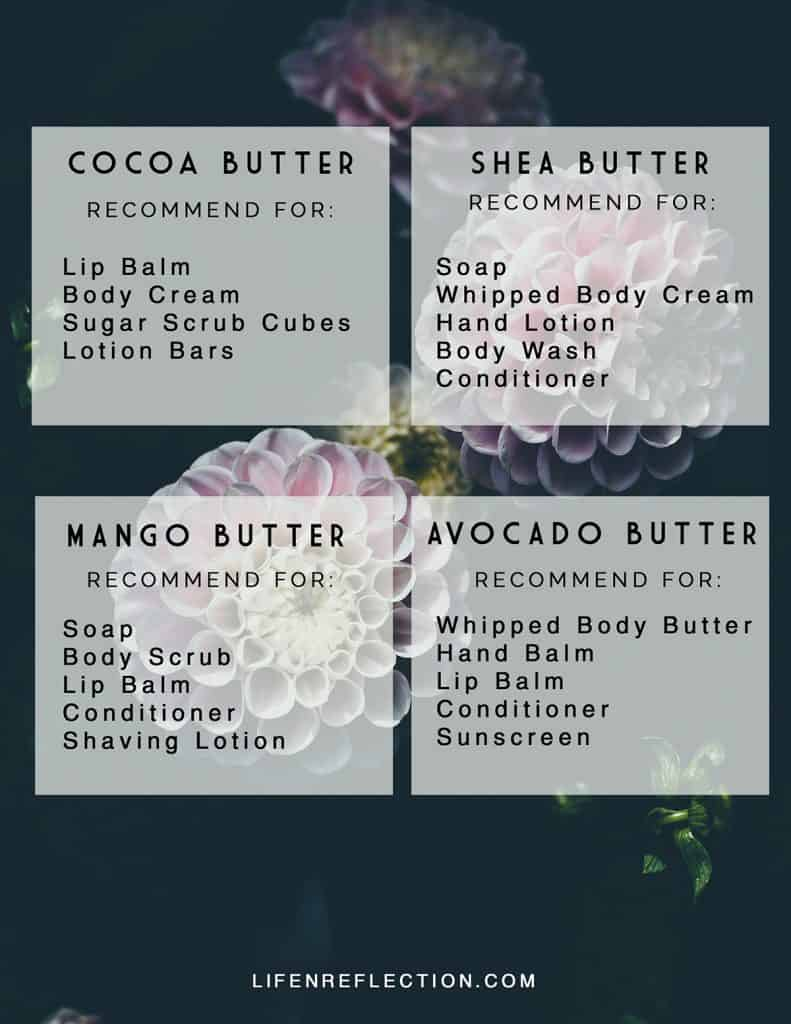 natural body butter guide