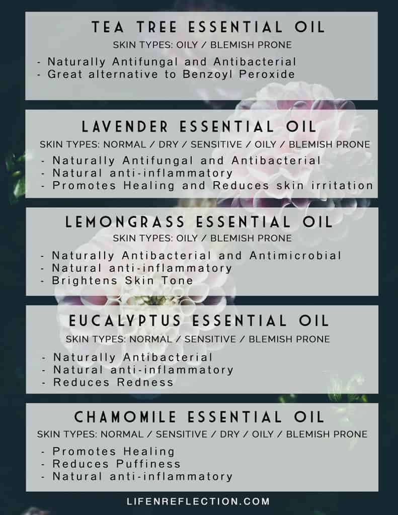 5 Starter Essential Oils for Your Skin Guide