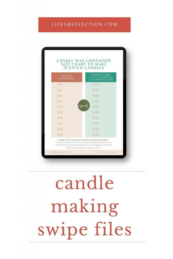 Candle making guide printable