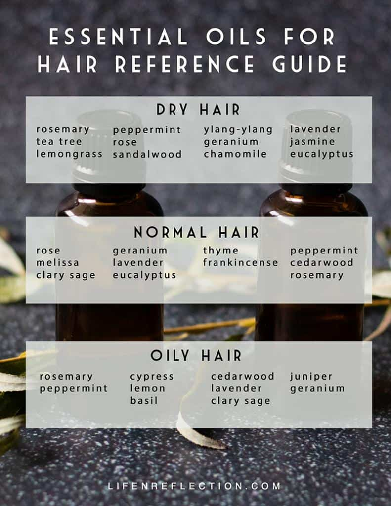 Essential Oils for Hair Printable Reference Guide
